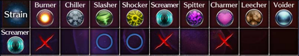 File:Screamer Strain Table.png