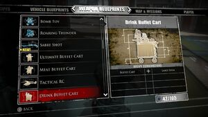 Drink Buffet Cart Blueprints