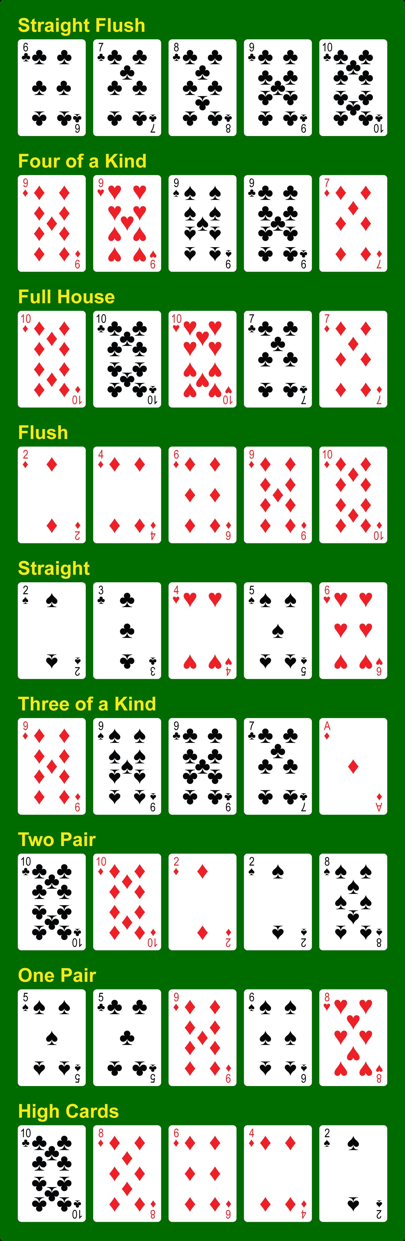 Wiki Texas Holdem Poker