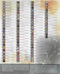 Official guide weapon list page 2 of 2