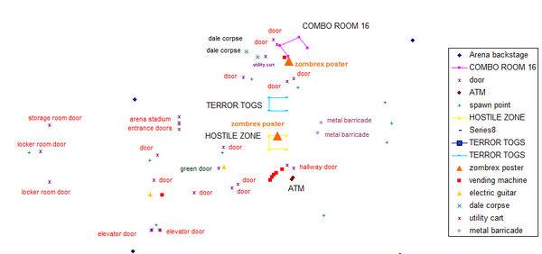 Dead rising arena backstaqge coordinates
