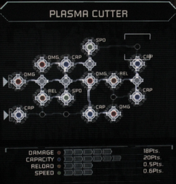 Plasma cutter DS1