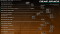 Dead Space Stories and Key Characters.png