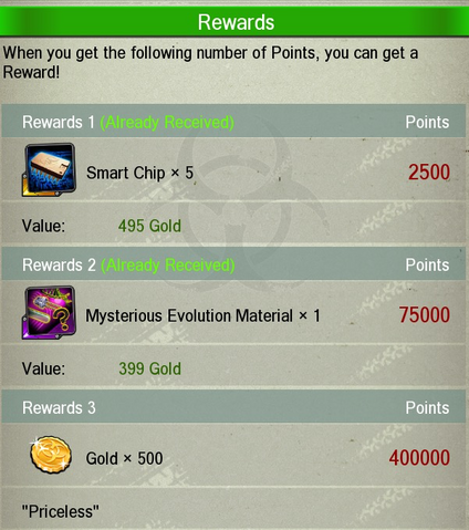 File:Rewards Example.png