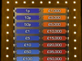 Deal or No Deal UK