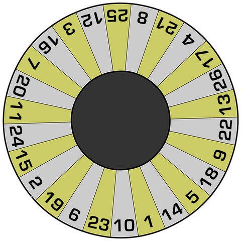 File:Dond wheel 26 by gradyz033.jpg