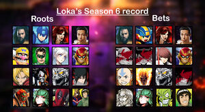 Loka's Season 6 record