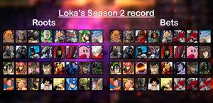 Loka's Season 2 record