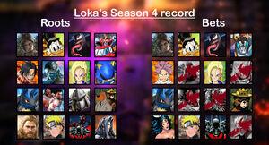 Loka's Season 4 record