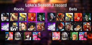 Loka's Season 3 record