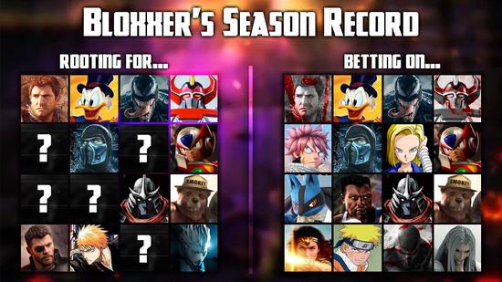 ROLVeBloxxer Season 4 Winner Prediction