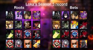 Loka's Season 5 record