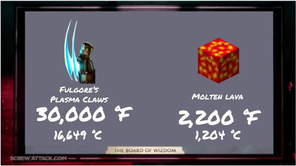 Board of Wizdom - Plasma Claw vs Lava