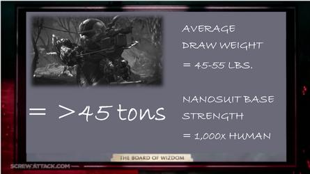 Board of Wizdom - Predator Bow Analysis