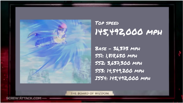 Board of Wizdom - Pan Speed