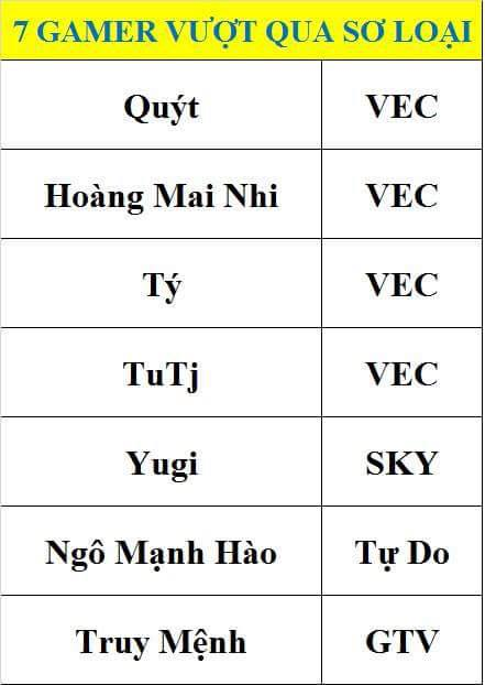 AOE QuangDong Soloai 3