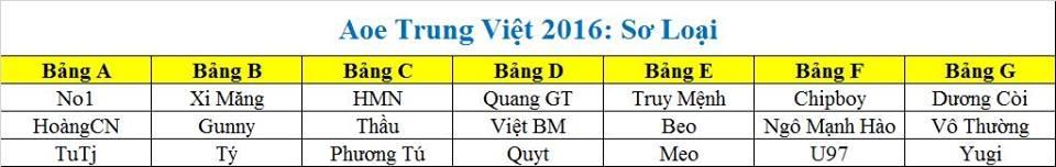 AOE QuangDong Soloai 0
