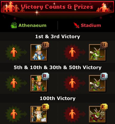 A&C mortal threat prizes
