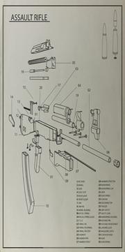 Aufbau eines Sturmgewehrs (V)