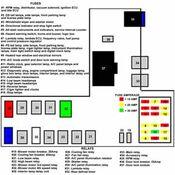Cb on Delorean Fuse Box Diagram