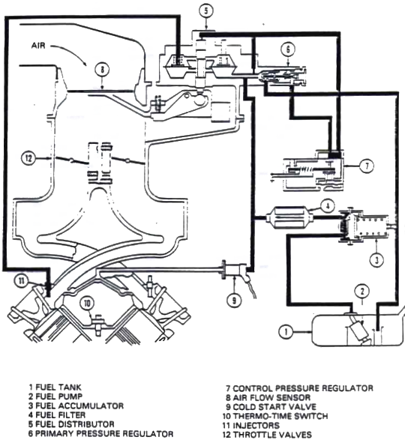 Delorean Fuse Box Diagram on 2005 ford f250 fuse box diagram