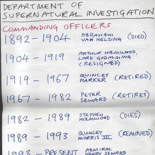 Directors of <a href=