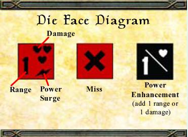 File:DieFaceDiagram.png
