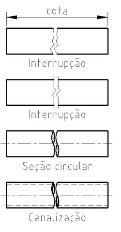 Interrupcoes