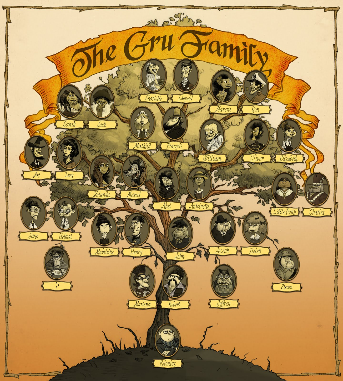 Image Gru Family Tree2 Jpg Despicable Me Wiki Fandom