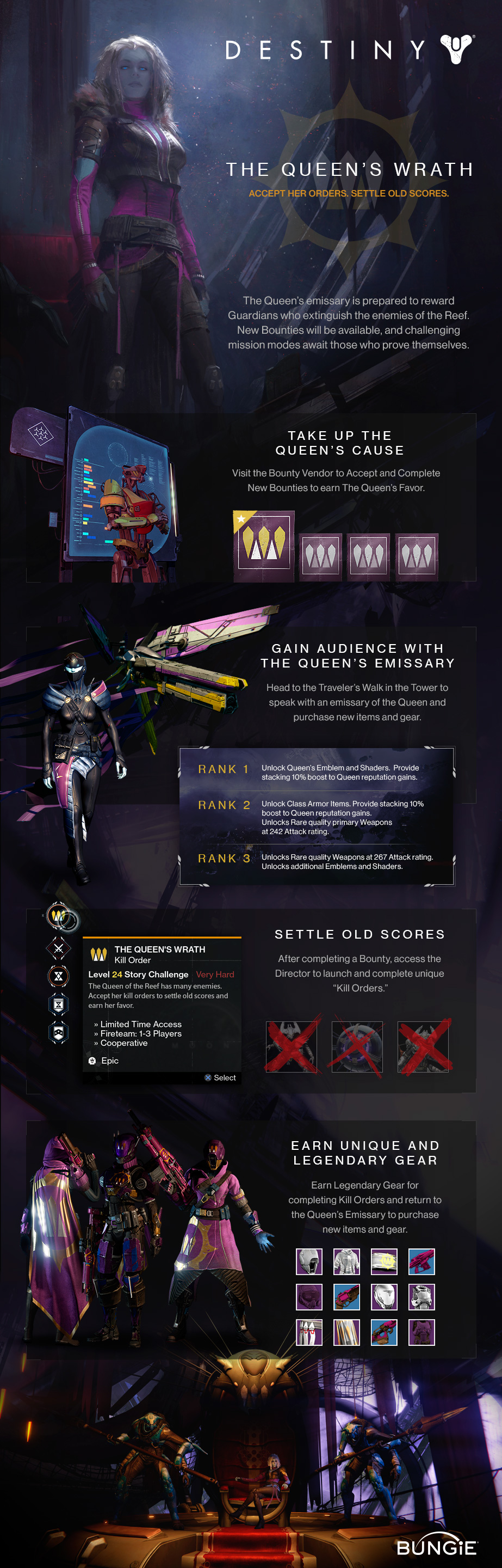 destiny queen wrath matchmaking Bungie issuing matchmaking bans to destiny idlers  destiny's queen's wrath begins, runs until october 6  the queen's wrath event.