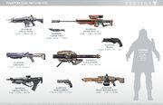 Destiny Weapon Size Reference
