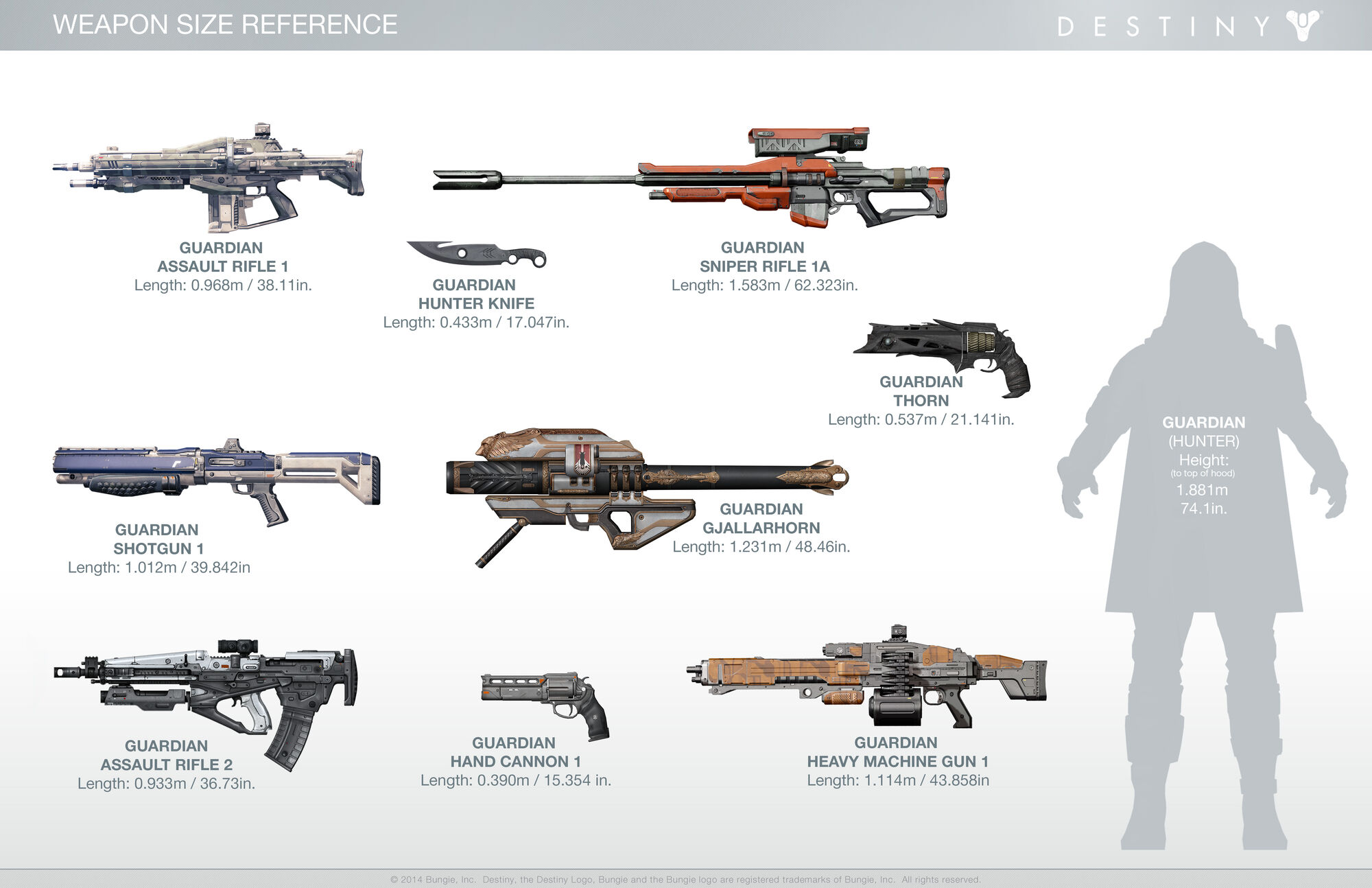 What are the weapons 66
