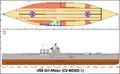 USS Gri-Maax (CV-RORO-1) carrier freighter tanker.png
