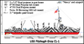 Dazle USS Fitzhugh Gray CL 1.png