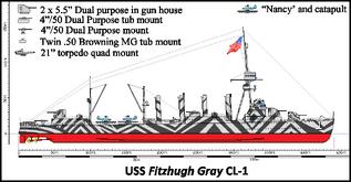 Dazle USS Fitzhugh Gray CL 1