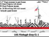USS Fitzhugh Gray