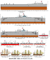 Ships of the US NAVY CLAN in the Destroymen Series.png
