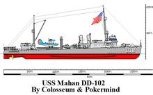 USS Mahan drawing