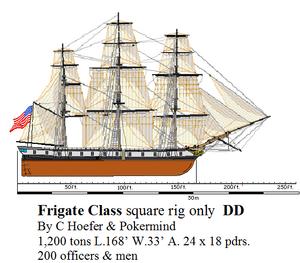 Frigate Class square rig DD