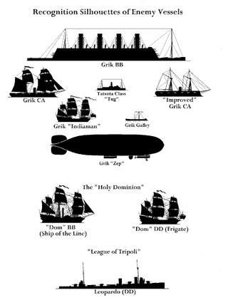 RS Enemy Vessels River of Bones