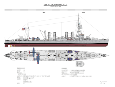 Revised Alliance CL USS Gray by Lou Schirmer aka Loupy