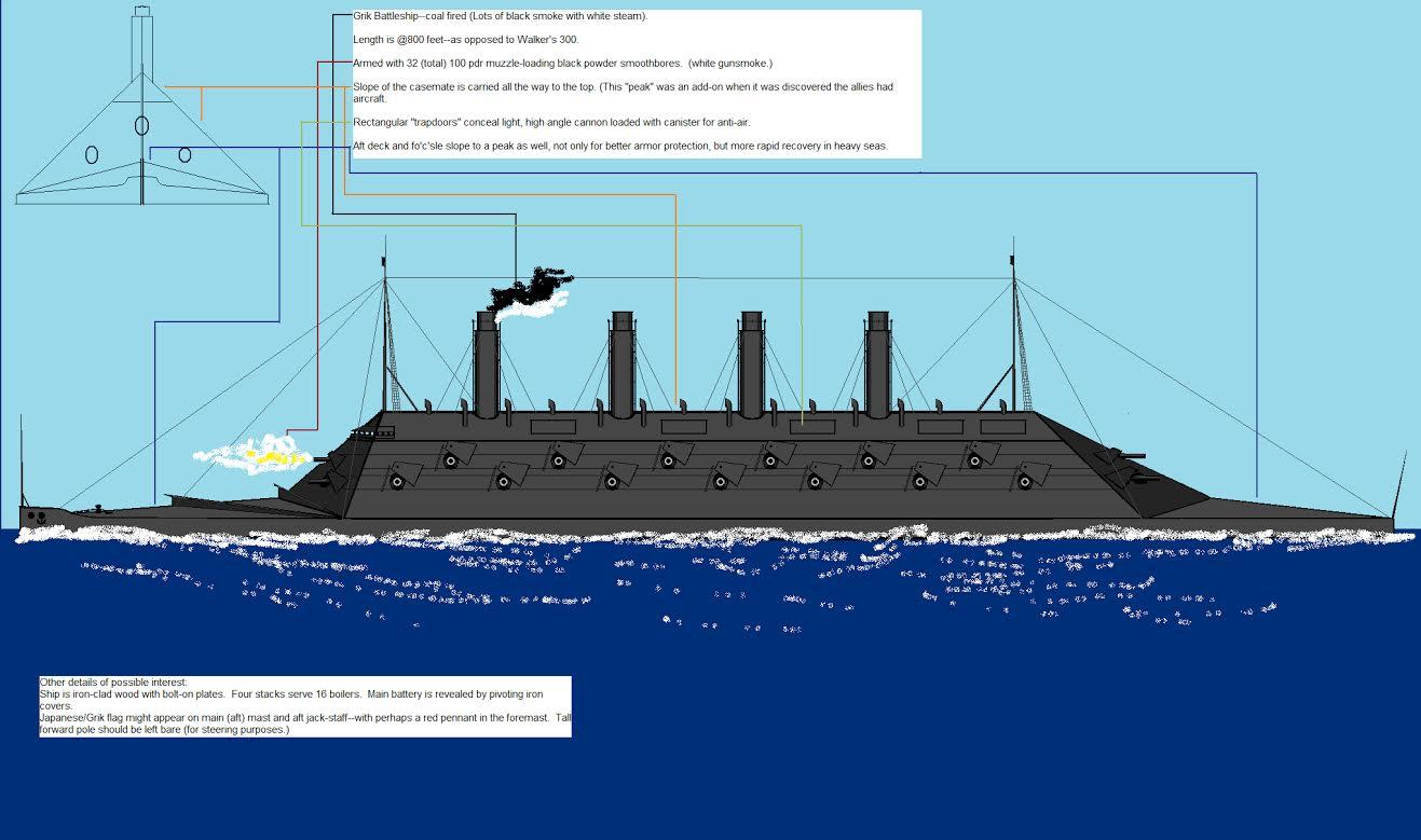 Arata Amagi Class Battleships | Destroyermen Wiki | FANDOM powered ...