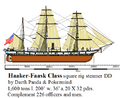 Haaker-Faask Class square rig steamer DD.png