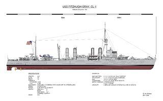 New Alliance CL USS Grey by Lou Schirmer aka Loupy