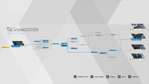 The Interrogation Flowchart - Detroit Become Human
