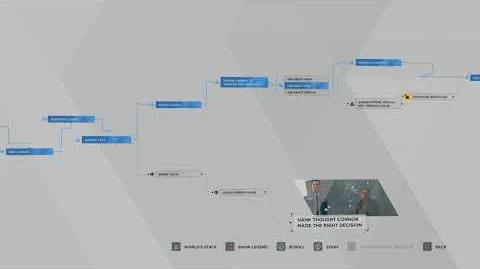 27 - CONNOR - MEET KAMSKI 100% FLOWCHART - DETROIT BECOME HUMAN