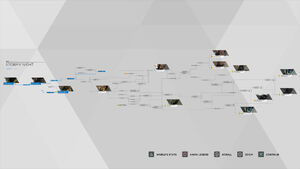 Stormy Night Flowchart - Detroit Become Human