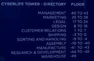 Cyberlife tower floors