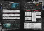 Devil May Cry 5 Official Complete Guide - Page 22, 23