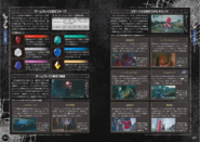 Devil May Cry 5 Official Complete Guide - Page 16, 17